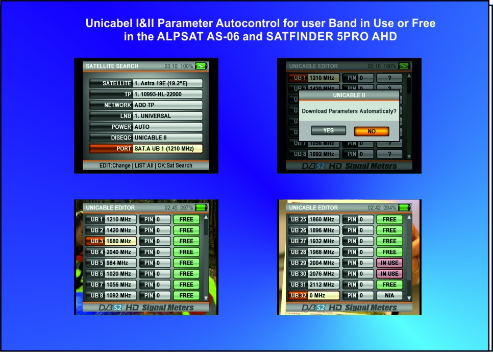 Unicabel I &II Autocontrol for User Band in use or free